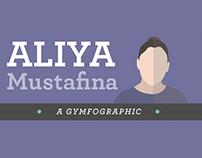 Aliya Mustafina Infographic