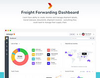 Freight Forwarding - Product Re-Design