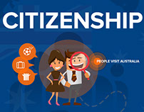 Citizenship Info Graphics
