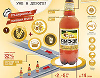 infographics for beer