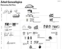 Teoría Intermedia Unidad Forma 2013-II Elementos Filtro
