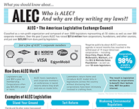 ALEC & Corporate Lobbying -  WeGotSoldOut.org