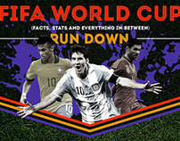 Fifa World Cup 2014 Infographic