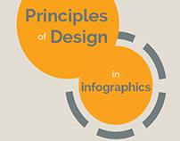 Principles of Design Mini-Book