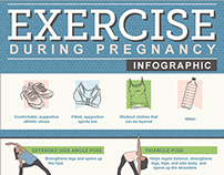Exercise During Pregnancy Infographic