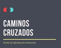 Diseño de información interactivo
