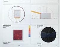 Sistemas de Habitabilidad- 2011.II -Envolvente Exterior