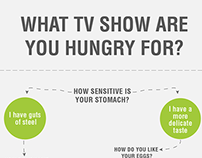 What TV Show Are You Hungry For?