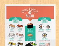 La Guía Básica del Sushi | Freebie