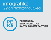 PEKA - 22 days with social media monitoring