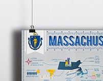 Massachusetts Infographic