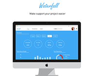 Waterfall-Content Management/CRM layout