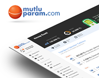 mutluparam.com Website