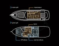 Yacht catalog / Yacht infographics
