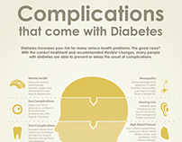Complications that come with Diabetes