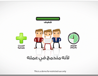 Nibras Education Videos