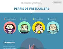 Quem | Gerenciamento de Projetos para Freelancers