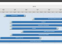 Web App - T2VC Ruta N Interactive Timeline