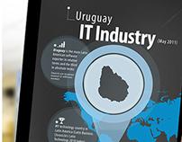 ITC Uruguayan Infographic
