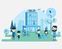 BKR animation