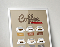 Whats in your coffee?