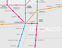 Sistema de transporte colectivo, México D.F.