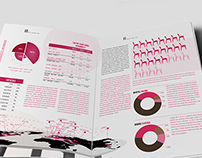basic collection Annual Report