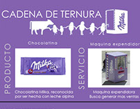 Producto 1/2015-2: Ejemplo de Servicio+Producto Milka