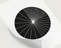 Circle series | Segregate
