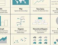 Information Visualization Techniques