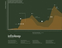 Infiniloop Annual Report