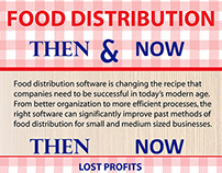 Food Distribution Infographic