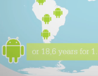 The State of Android infographic video