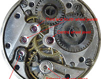 The Fusee - A Vital Invention for Timepiece Motion