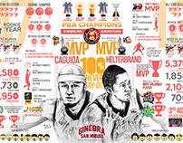 [Infographic] Caguioa-Helterbrand Career Resume