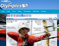 Olympics 2012, London2012