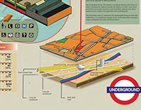 London U