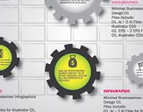 Infographic wheels