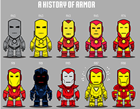 Iron Man - A History of Armor Series