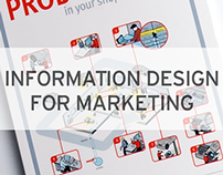 INFORMATION DESIGN FOR MARKETING