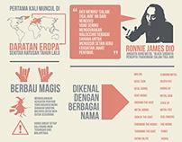 """Salam Tiga Jari"" Infographic"