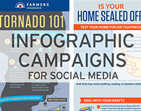 INFOGRAPHIC CAMPAIGNS FOR SOCIAL MEDIA