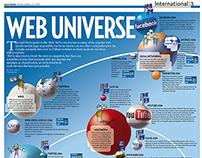 Web Universe