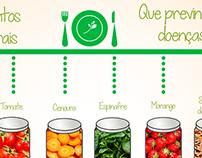 Infográfico Alimentos