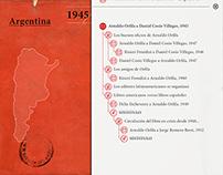 Archivo Abierto: 80 años FCE