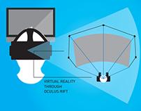 Virtual Reality: Infographics