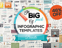 The Big Pack of Infographic Templates Bundle