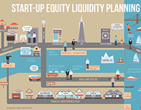 Startup Financing Liquidity Guide