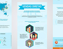 Infographic Thipos Direct Selling