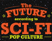 Sci-Fi Futures Infographic